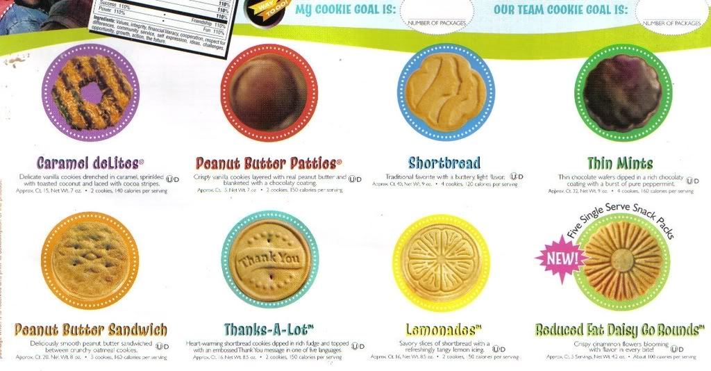 ... : How do you overeat Girl Scout cookies? (A personality quiz