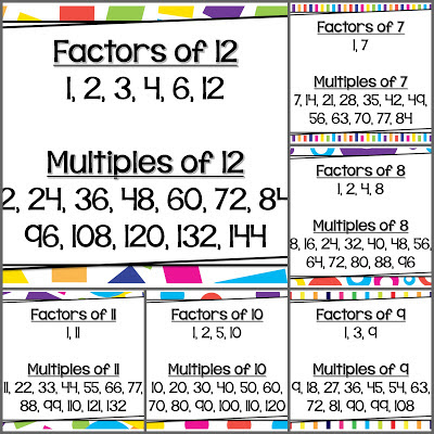 Now On Tpt Tn Factors Multiples Posters on Beginning Reading Worksheets