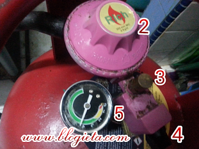 Tombol kepala tong gas Petronas