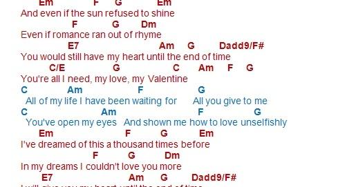 Talkingchord Martina Mcbride Jim Brickman Valentine Chords