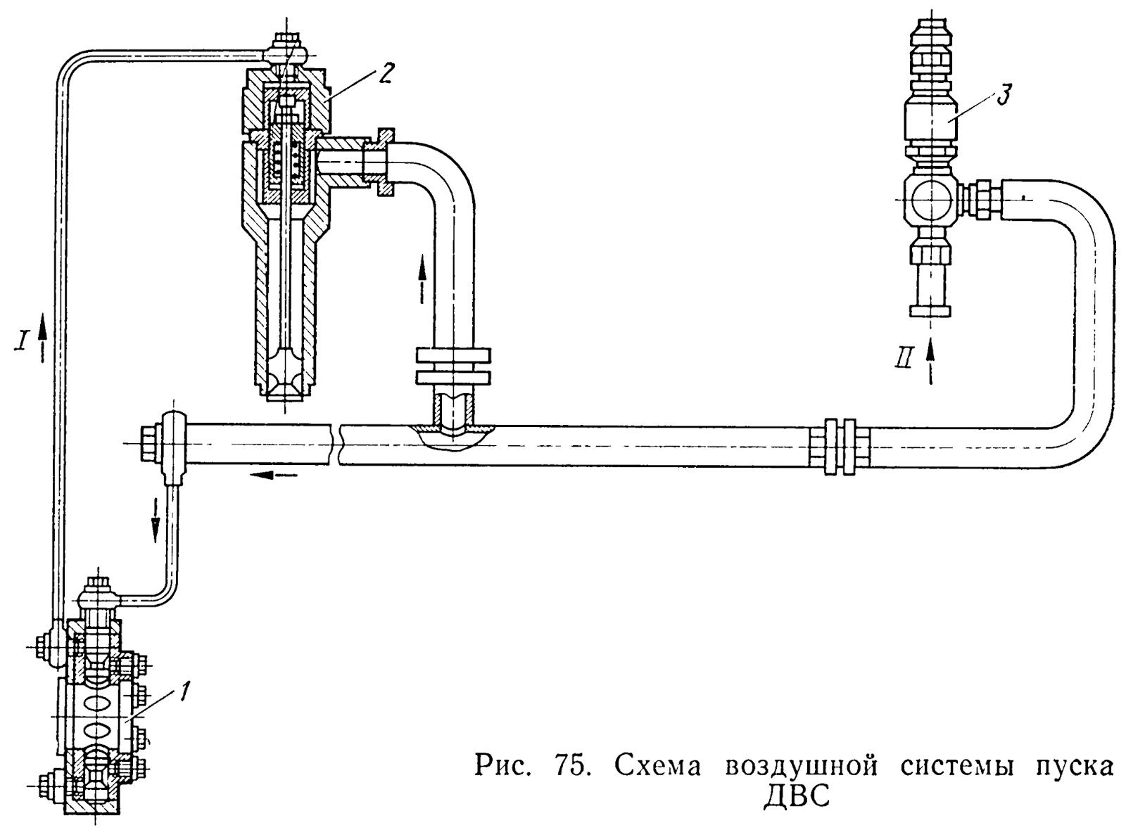схема двигателя на сжатом воздуже