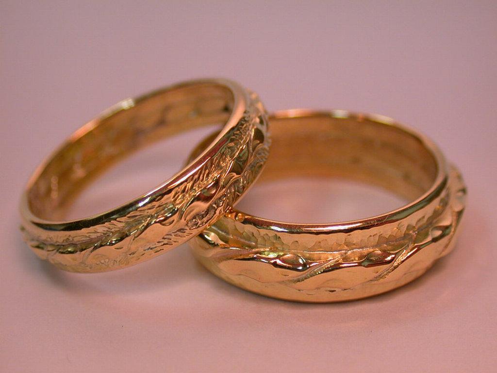 Обручальное кольцо на какой руке