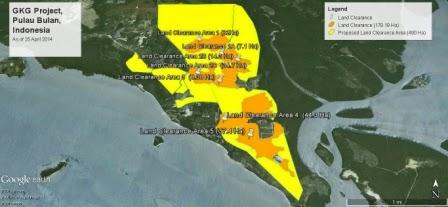 Pembangkit Listrik Biomass Bahan Bakar Rumput Gajah