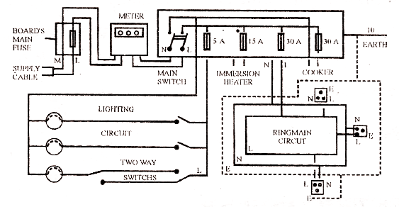 Mechanical Technology: House Circuit