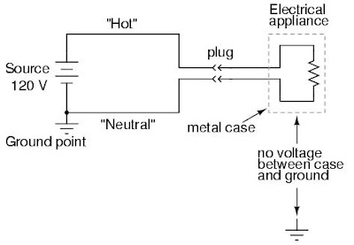 Diagram alir Elektrik Toaster (Pemanggang Roti) | Tugasku4u
