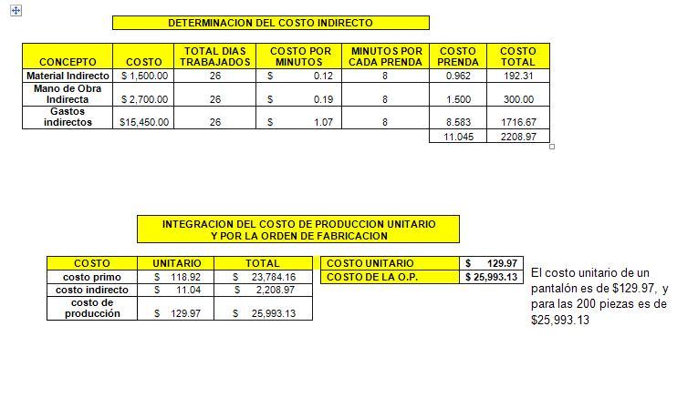 Costos Directos E Indirecto 3 | MEJOR CONJUNTO DE FRASES