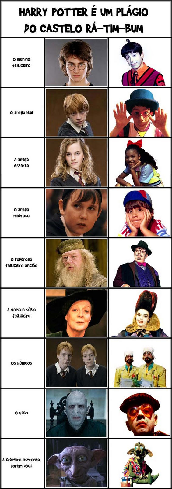 harry potter era plágio