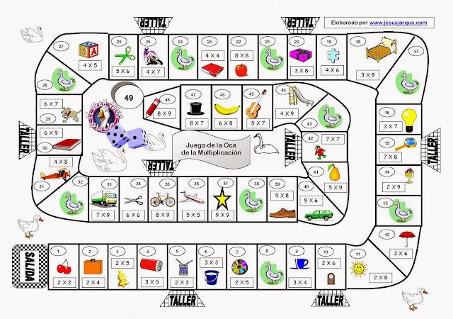Trucos para aprender las tablas de multiplicar