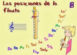 Posiciones de flauta