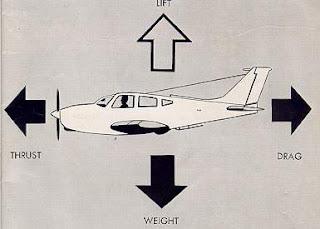 Kenapa Pesawat Bisa Terbang