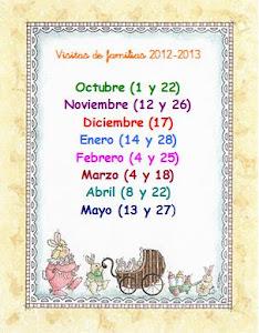 VISITAS DE PADRES Y MADRES.2012/2013