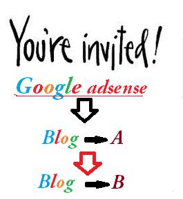 invite adsense