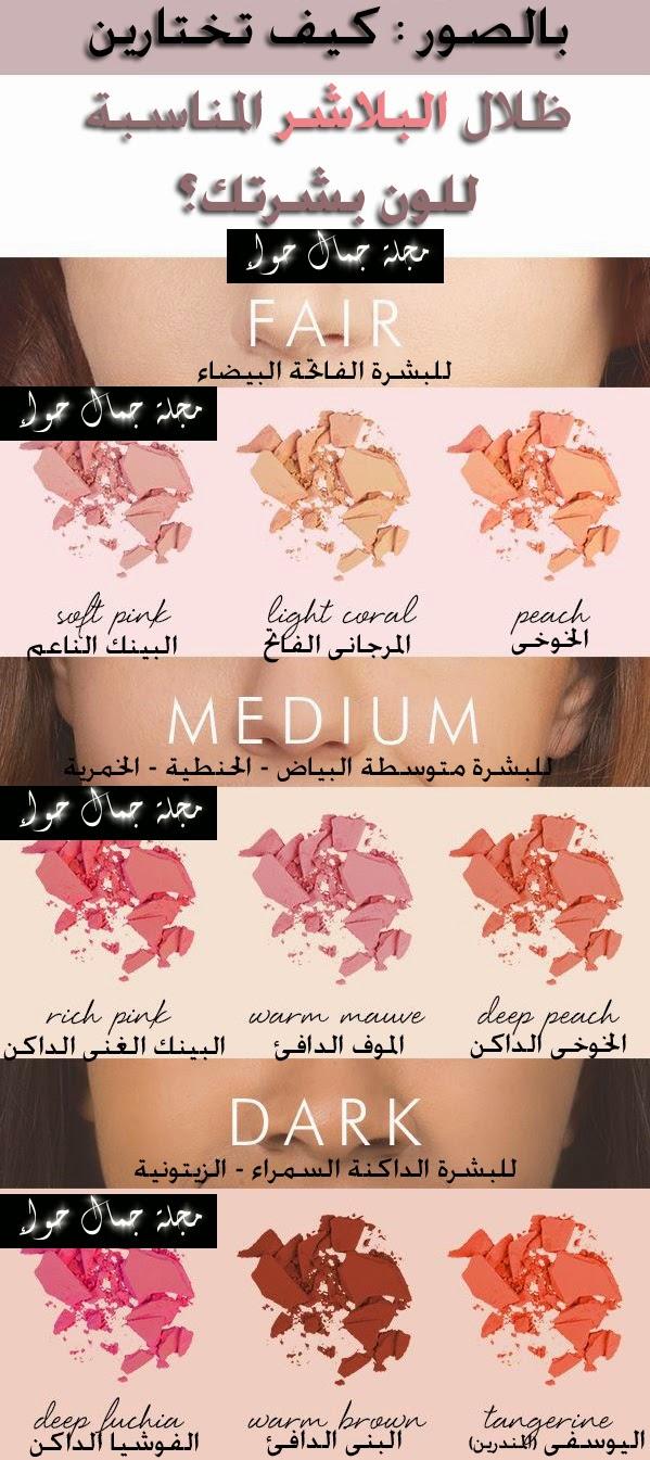 بالصور ألوان البلاشر المناسبة للون بشرتك