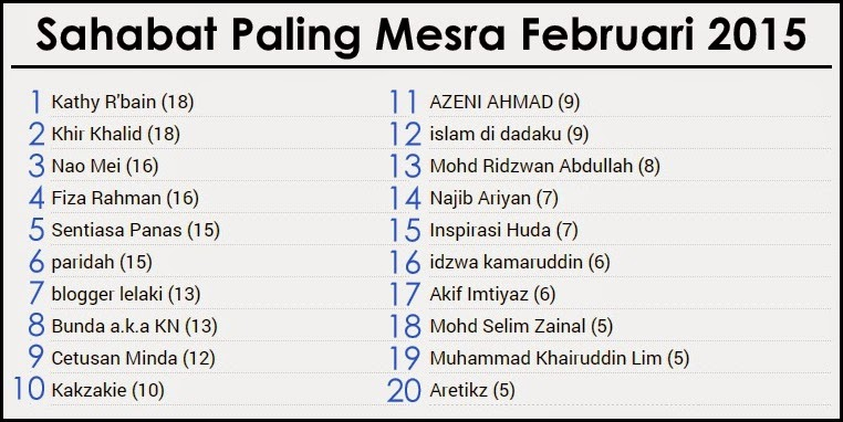 Top 20 Sahabat Paling Mesra - Relaks Minda - Februari 2015