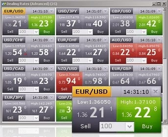 Analisa Trading