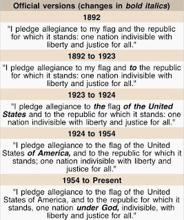 three reasons why people shouldnt have to say the american pledge of allegiance Start studying cumulative 3rd grade social studies sol review  reason why people in virginia have different customs and traditions  what citizens say to show .