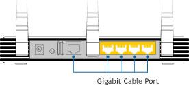 TP LINK TL-WR1043ND Gigabit Port - Bandwidth Yang Menakjubkan