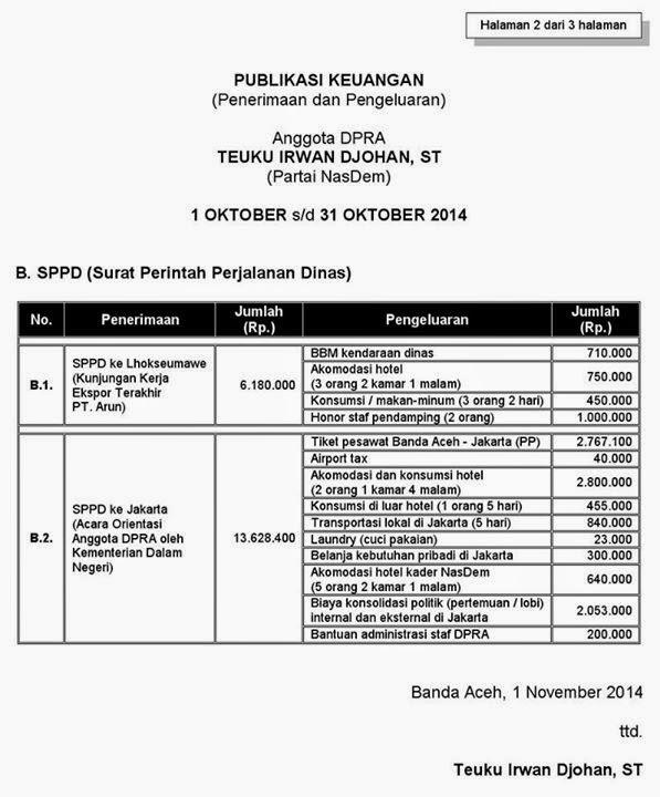 Publikasi Keuangan Angggota DPRA nasdem aceh