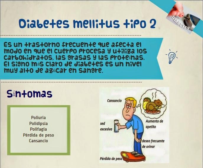 Salud y Vida Natural: ¿Cuáles son los síntomas de la diabetes?