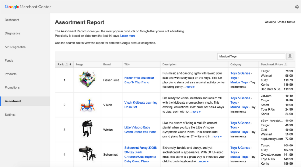 Google Assortment Report