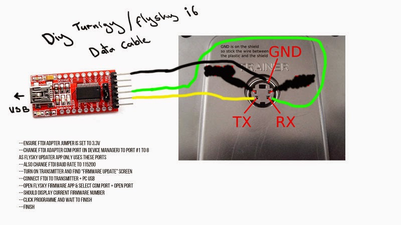 flysky receiver wiring diagram walkera receiver wiring