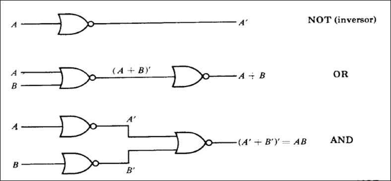Circuito Nor : Myjobs circuitos lÓgicos de multinivel