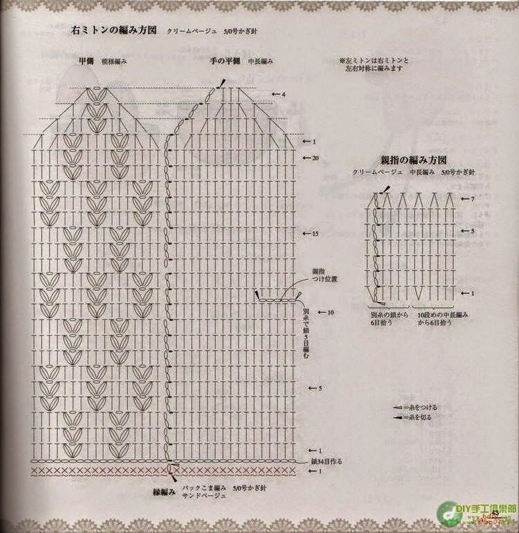 Схема вязания варежек спицами для детей от