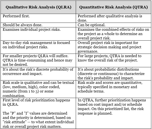quantitative models for project planning Control process area in capability maturity model  we should not look forward to find quantitative laws  and project planning process areas.