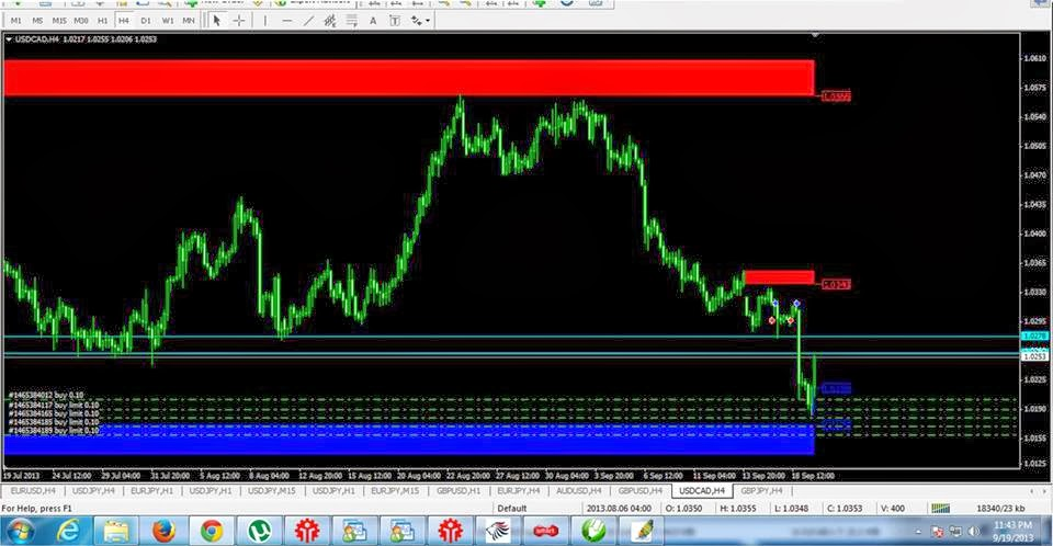 Forex thor ii free download