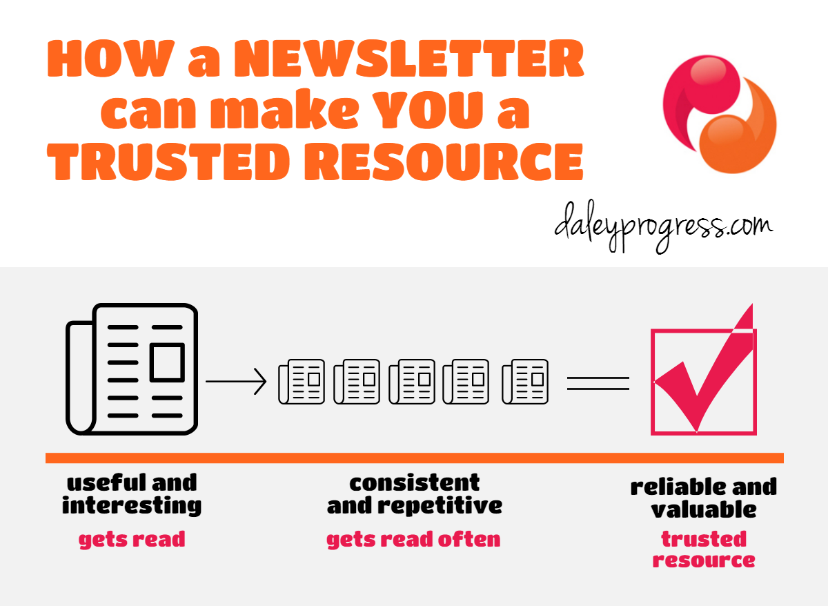 Work Better, Not Harder: How a Newsletter can make You a Trusted Resource