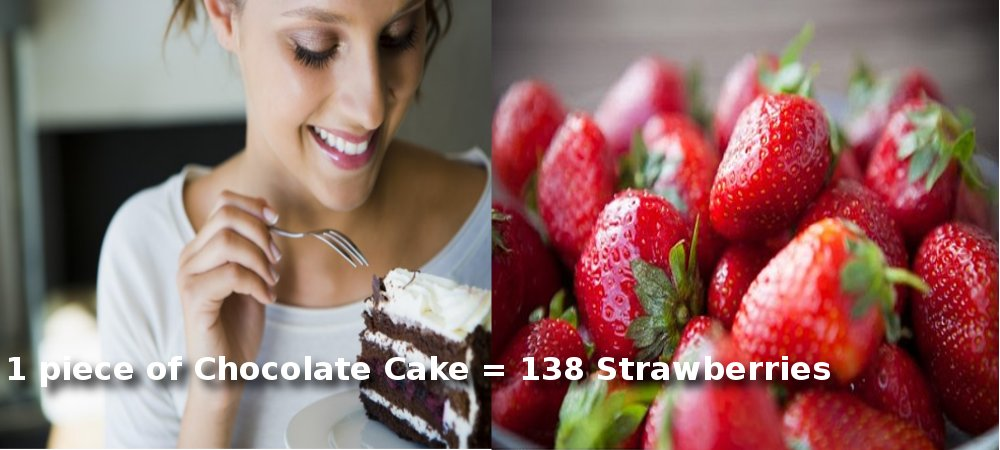 http://caloriecalc.net/meal-comparison/584-9500-chocolate+cake+with+frosting_506-700-strawberries#results