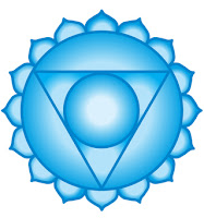 Image of the throat chakra