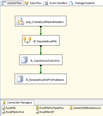 Sql server select overwrite excel file in ssis workaround for if you dont have an archivalhistorical requirement you can remove that functionality and make this solution even simpler ibookread