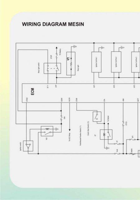 Wiring Diagram Vario 125 Pgm Fi : Buku pedoman perbaikan agung