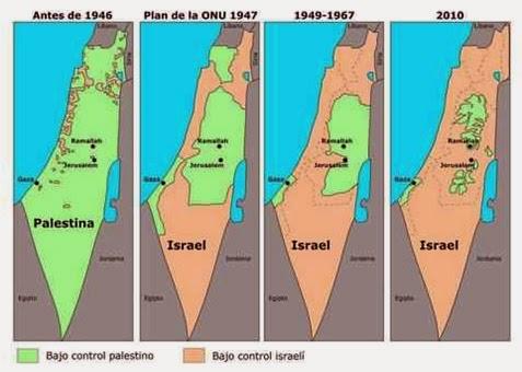 geopolitica-de-Israel
