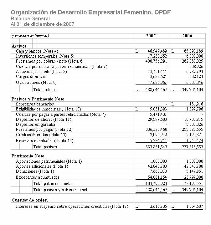 Formula De Estados Financieros Abril 2013