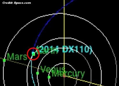 100-Foot Asteroid Buzzing Earth Today 3-5-14