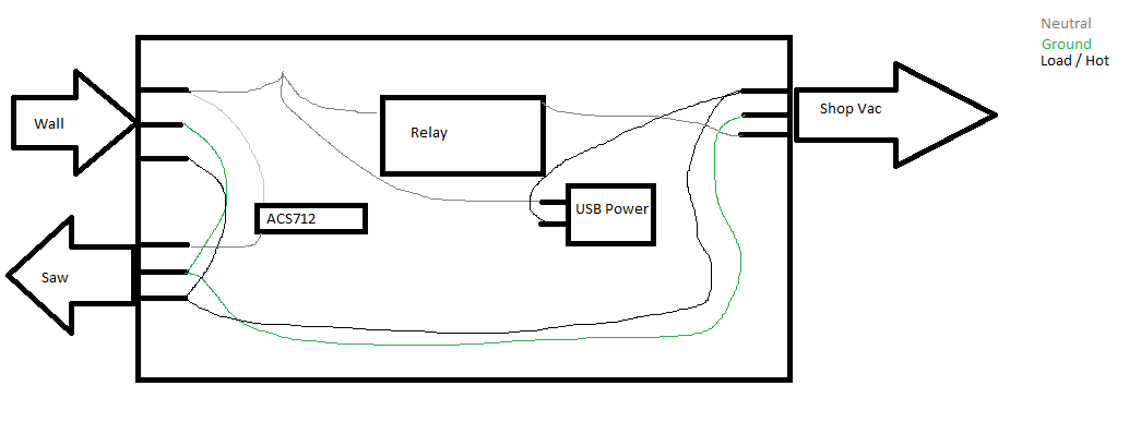 andrew s tech page arduino driven current activated power controller then i did a thorough walk through of the power to make sure everything was connected properly nothing was touching anything it shouldn t etc and made