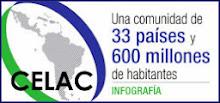 Cumbre de la Celac  Cuba 2014