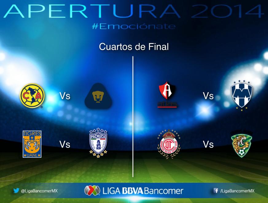 Así se jugará la Liguilla Apertura 2014