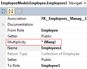 Self referencing table in entity framework