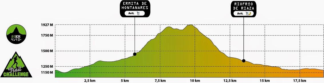 Track riaza trail challenge 2015 20km
