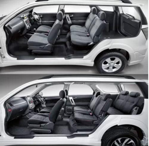 Toyota Rush Terbaru >> Features All new Toyota Rush TRD Sportivo 2015 | TOYOTA UPDATE REVIEW