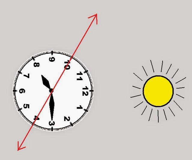 menentukan arah melalui posisi matahari