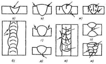 Качество швов сварных соединений