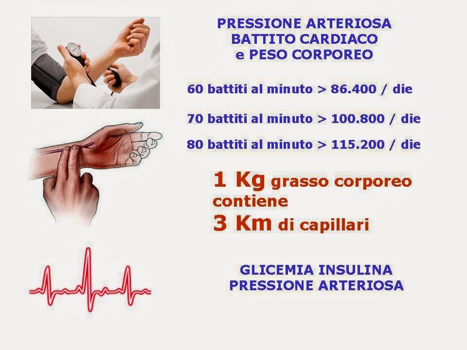 Тошнота при артериальном давлении - Sanguinamento esofago-gastrico in ipertensione portale