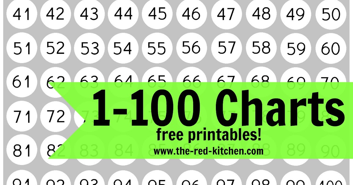 photo about 100 Day Countdown Printable identify the crimson kitchen area: 1-100 Charts (free of charge printables!)