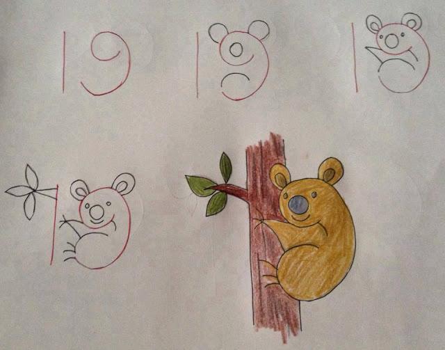 Cara Menggambar Bagi Anak Anak
