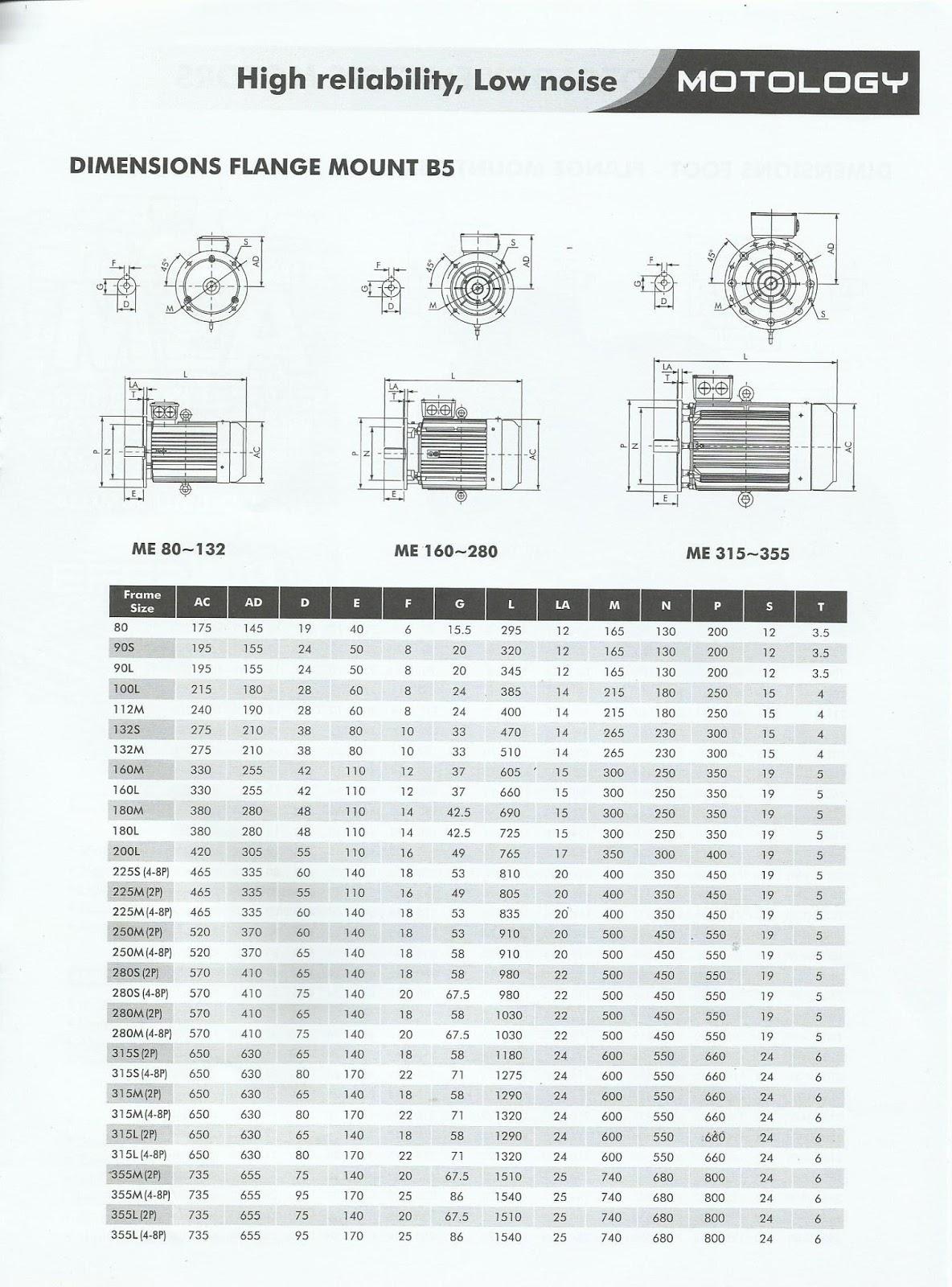 Untuk Pemesanan Produk Dinamo Quot Motology Electric Motor Quot