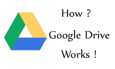 How Google Drive Works - ITTWIST